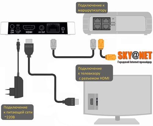 Shema NV501 (1)